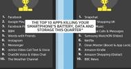AVG Android App Performance Report: prodlužte dobu provozu a zabraňte zpomalení mobilu a tabletu!