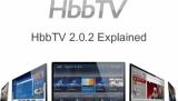 Hledáte televizor s HbbTV 2.0? Podívejte se, jak vypadá nabídka roku 2020