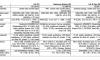 LG G3: komentář, srovnání s Galaxy S5 a další snímky