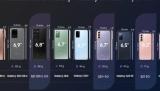 Díváte se po Samsung Galaxy? Tady máte malé porovnání…