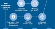 Gartner: 10 technologických trendů pro rok 2016