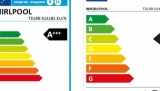Znáte nové energetické štítky? Od března 2021 je najdete u pěti kategorií domácích spotřebičů, další mají následovat